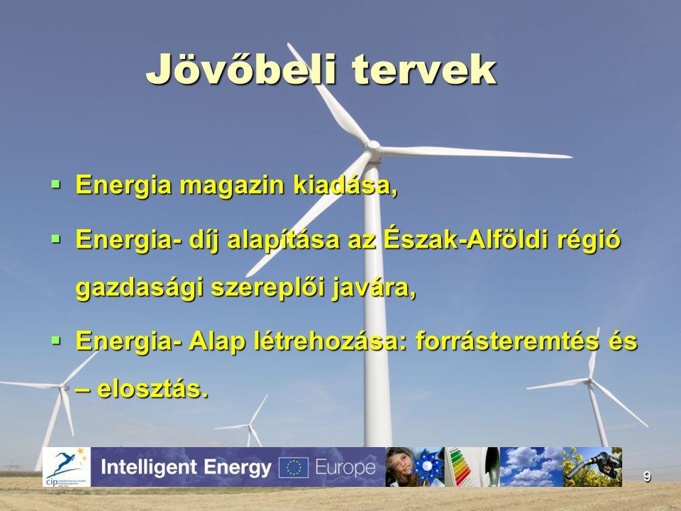 Jövőbeli tervek Energia magazin kiadása,