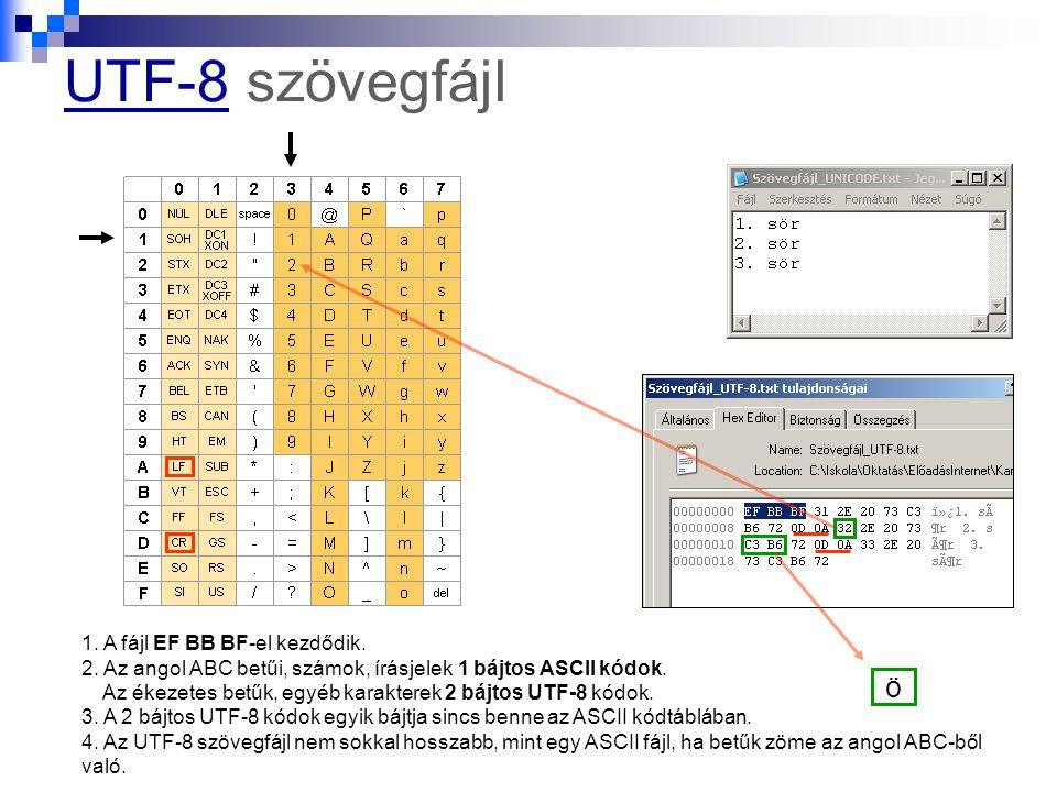 UTF-8 szövegfájl ö 1. A fájl EF BB BF-el kezdődik.