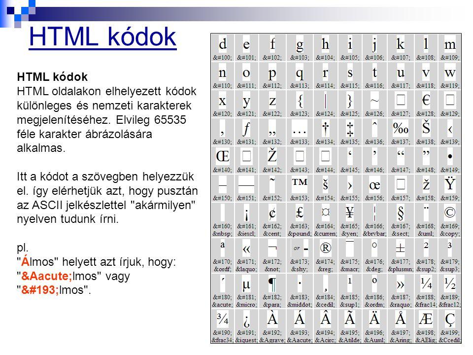 HTML kódok HTML kódok.