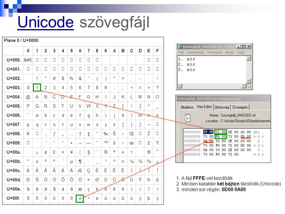 Unicode szövegfájl 1. A fájl FFFE-vel kezdődik