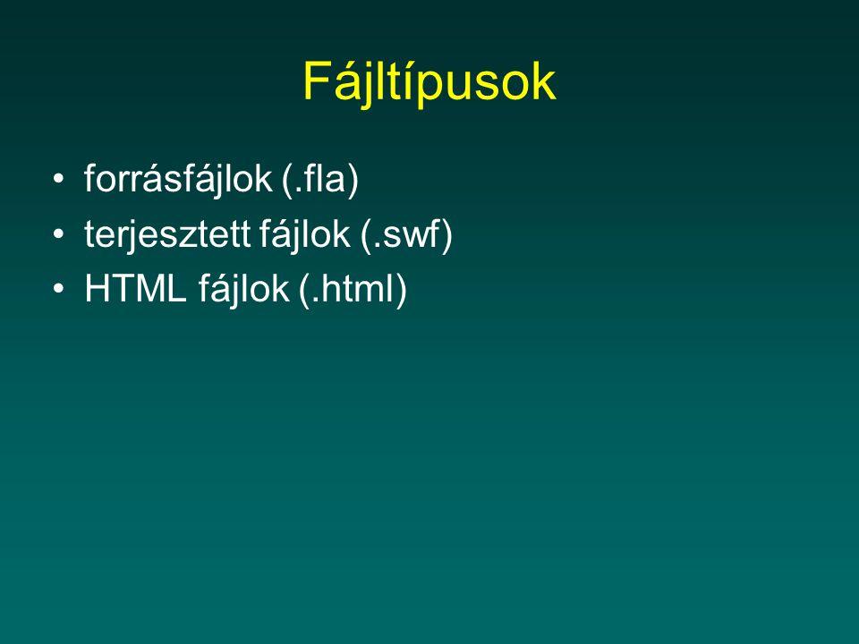 Fájltípusok forrásfájlok (.fla) terjesztett fájlok (.swf)