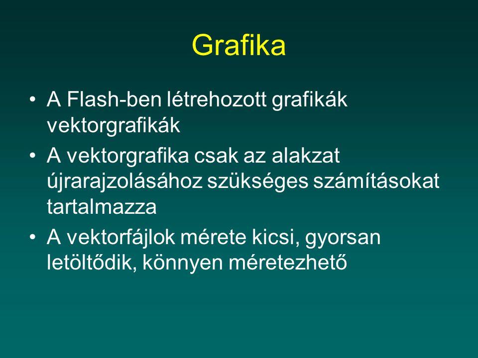 Grafika A Flash-ben létrehozott grafikák vektorgrafikák
