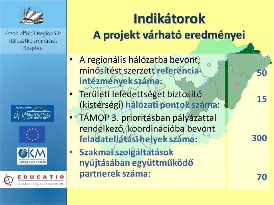 Indikátorok A projekt várható eredményei