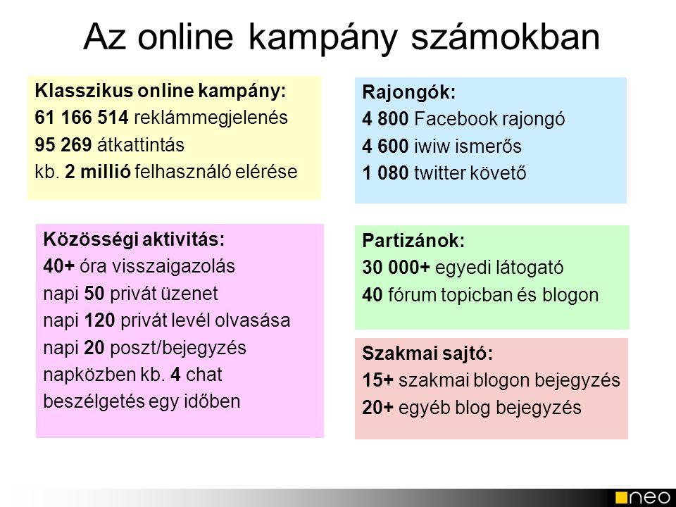 Az online kampány számokban
