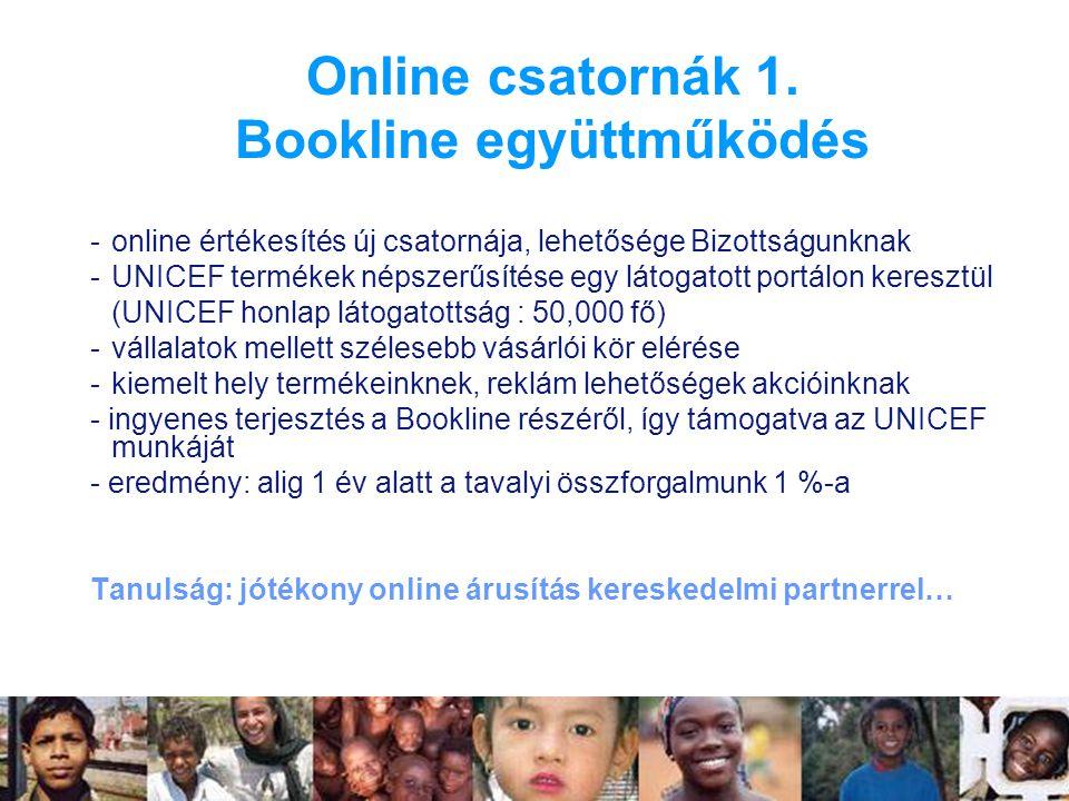 Online csatornák 1. Bookline együttműködés