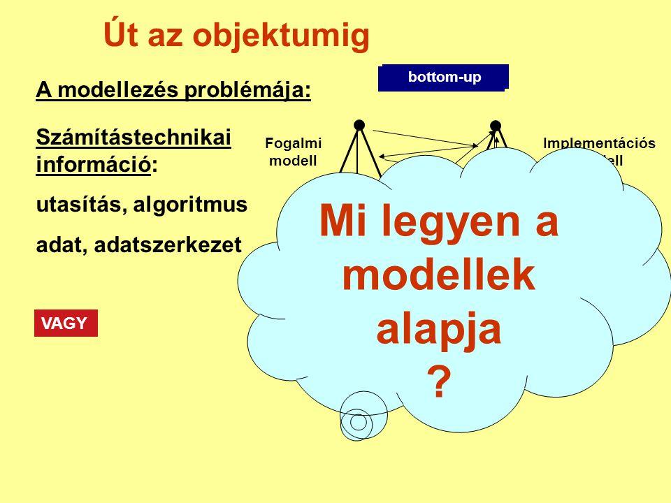 Implementációs modell Mi legyen a modellek alapja