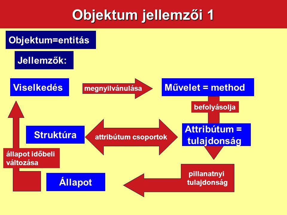Objektum jellemzői 1 Objektum Objektum=entitás Objektum Jellemzők:
