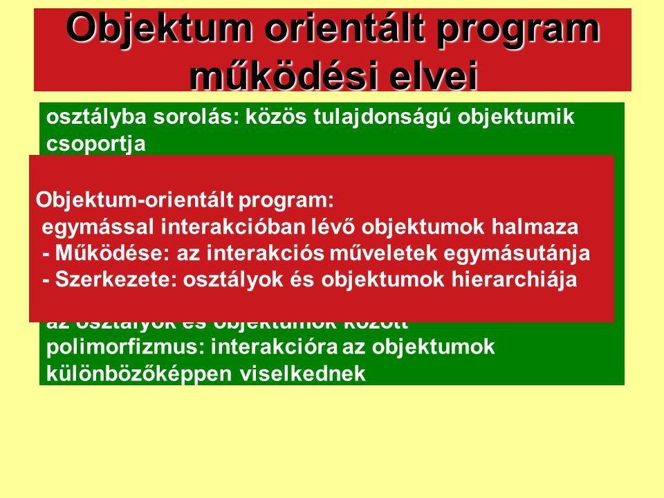Objektum orientált program működési elvei