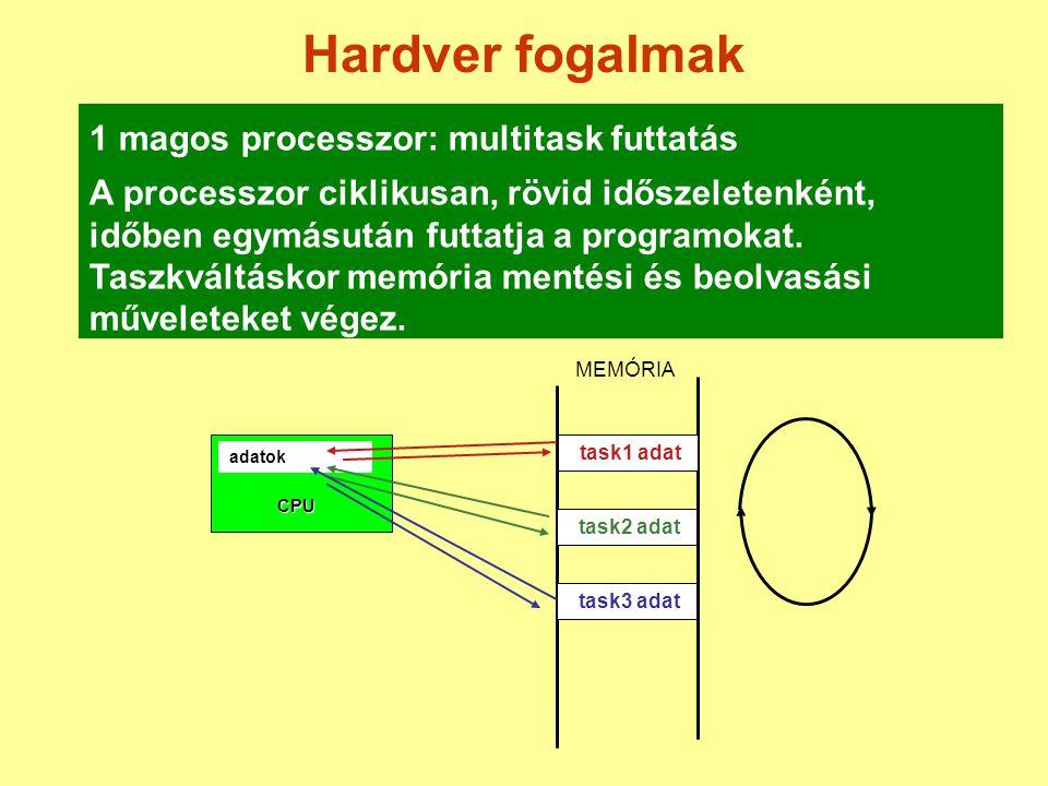 Hardver fogalmak 1 magos processzor: multitask futtatás