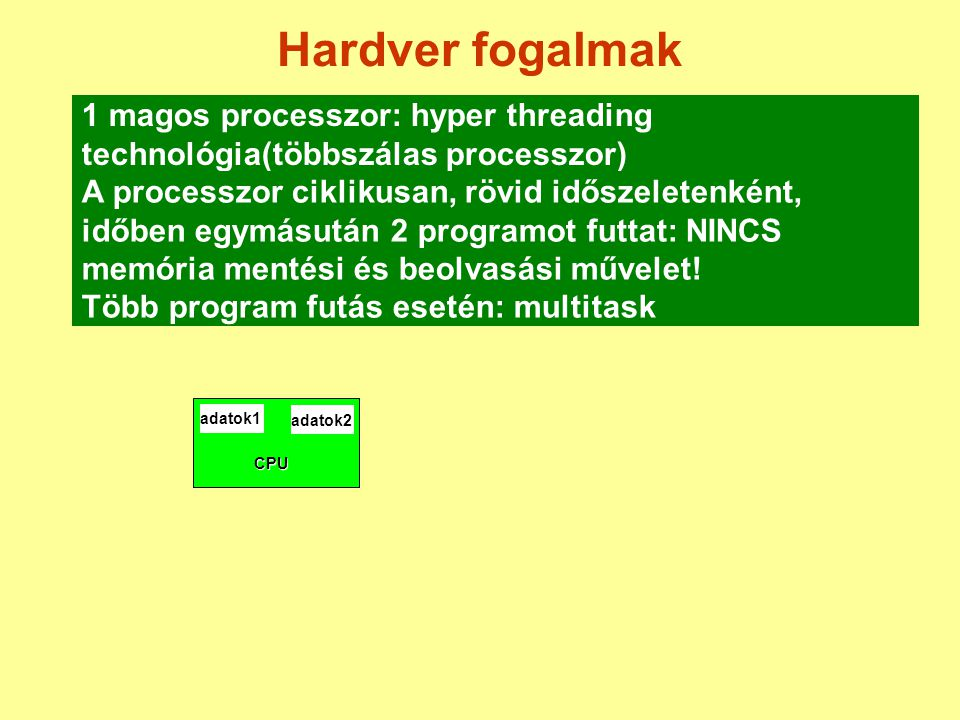 Hardver fogalmak 1 magos processzor: hyper threading technológia(többszálas processzor)