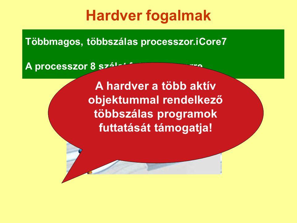Hardver fogalmak Többmagos, többszálas processzor.iCore7. A processzor 8 szálat futtat egyszerre.