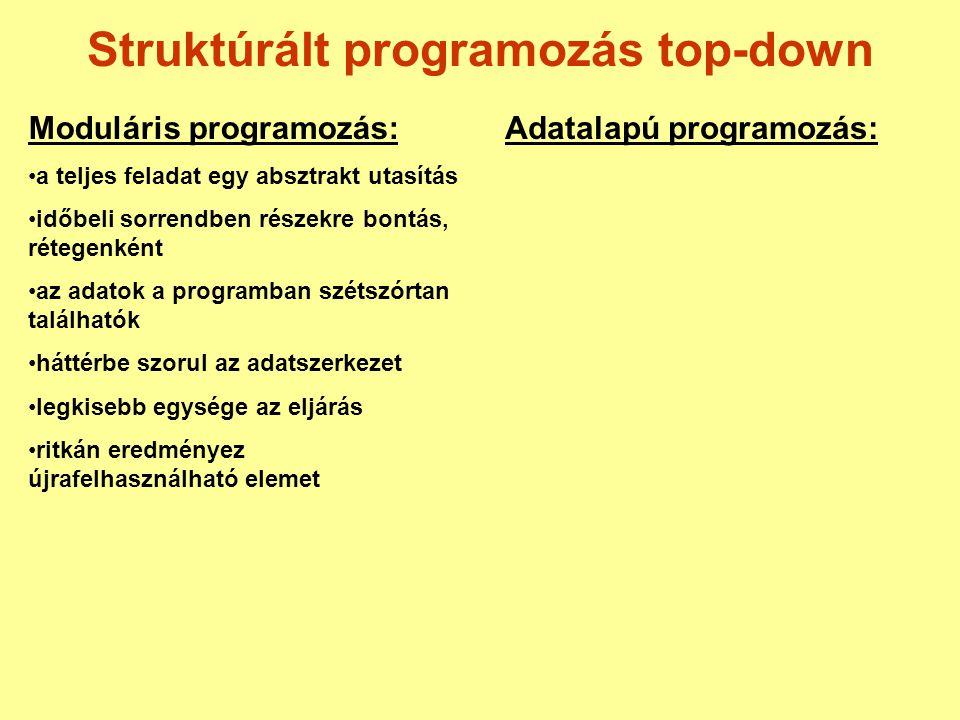 Struktúrált programozás top-down