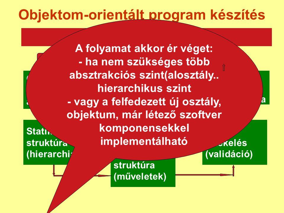 Objektom-orientált program készítés