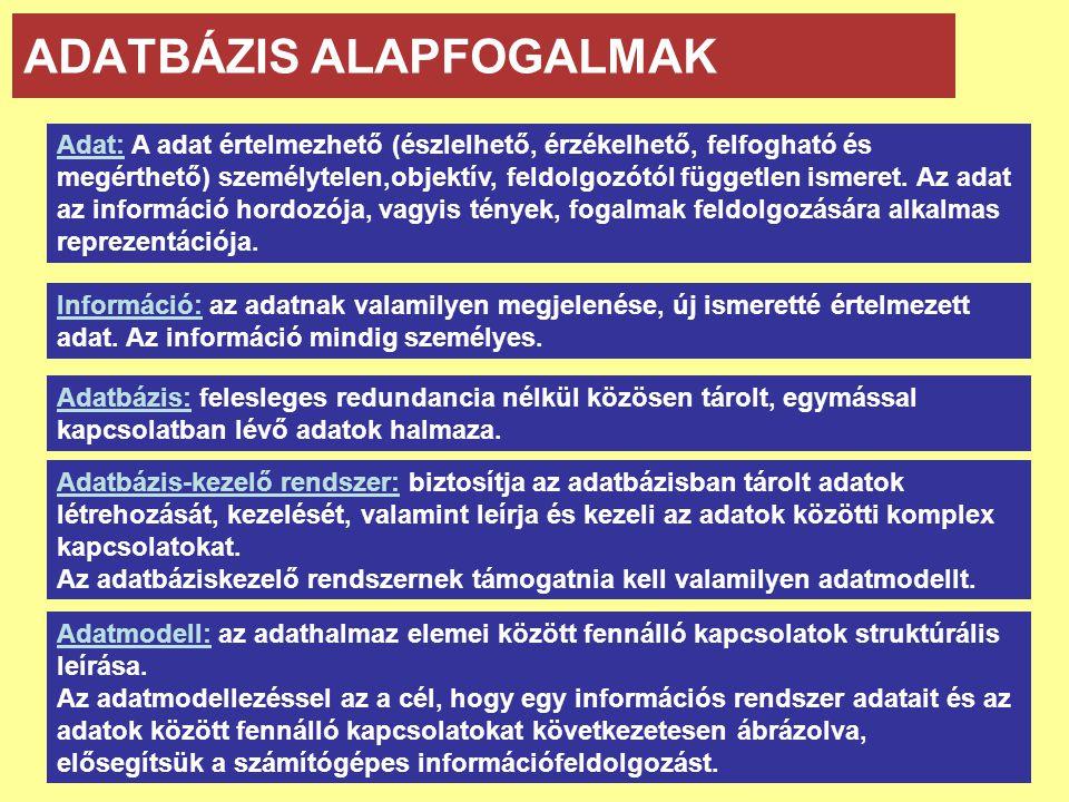 ADATBÁZIS ALAPFOGALMAK