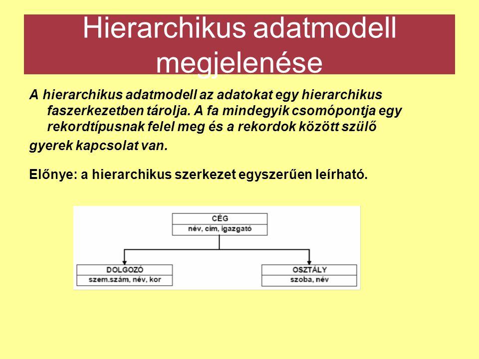 Hierarchikus adatmodell megjelenése