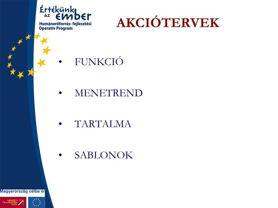 AKCIÓTERVEK FUNKCIÓ MENETREND TARTALMA SABLONOK