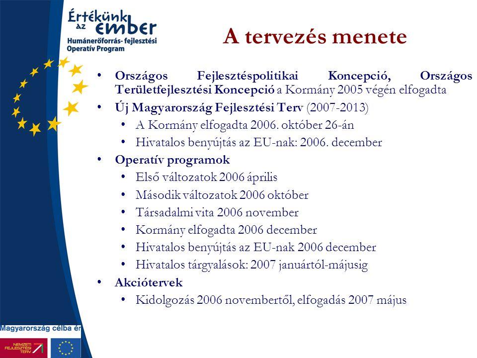A tervezés menete Országos Fejlesztéspolitikai Koncepció, Országos Területfejlesztési Koncepció a Kormány 2005 végén elfogadta.