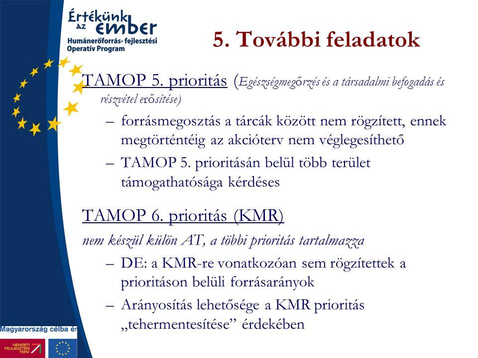 5. További feladatok TAMOP 5. prioritás (Egészségmegőrzés és a társadalmi befogadás és részvétel erősítése)