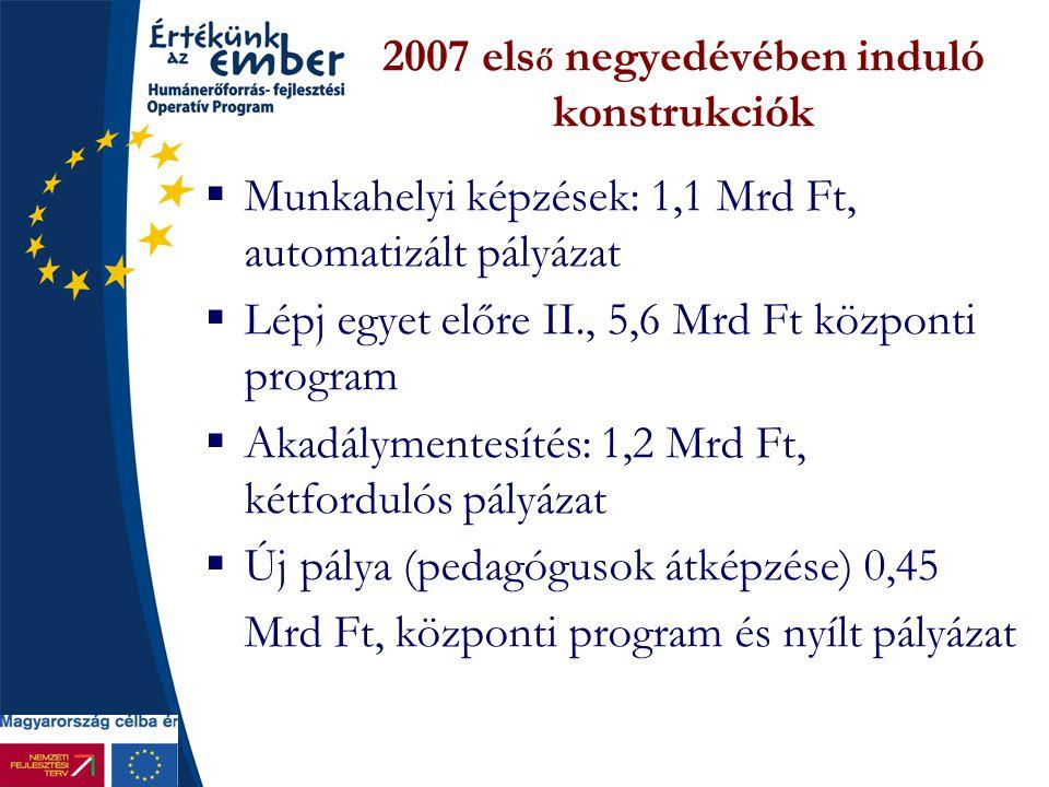2007 első negyedévében induló konstrukciók