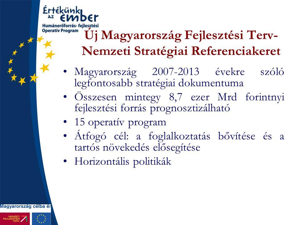 Új Magyarország Fejlesztési Terv- Nemzeti Stratégiai Referenciakeret