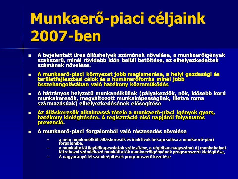 Munkaerő-piaci céljaink 2007-ben