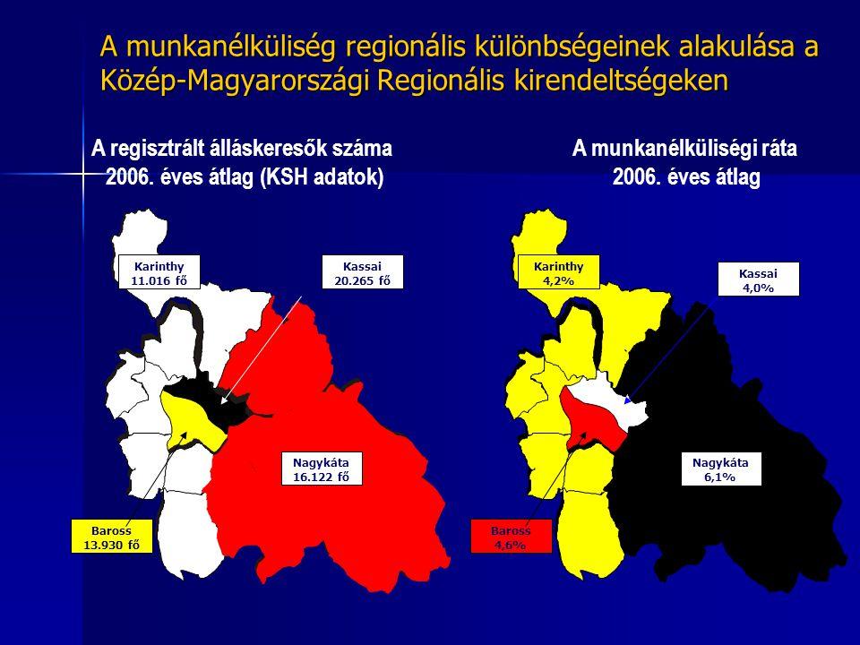 A munkanélküliség regionális különbségeinek alakulása a Közép-Magyarországi Regionális kirendeltségeken