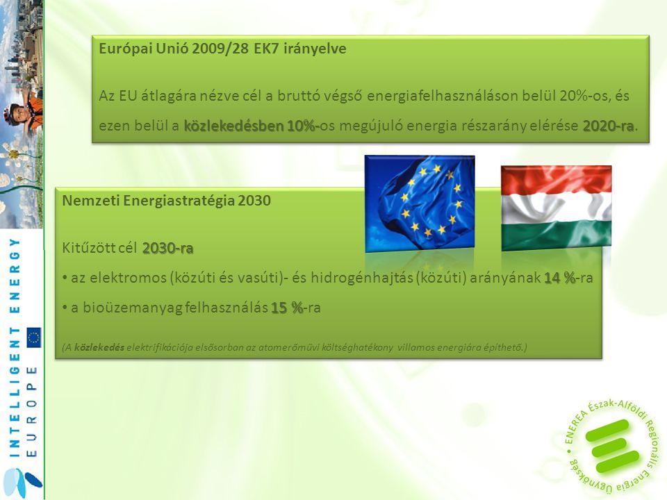 Európai Unió 2009/28 EK7 irányelve