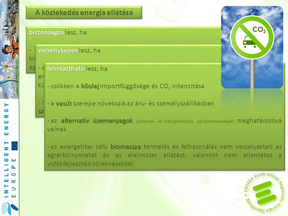 A közlekedés energia ellátása