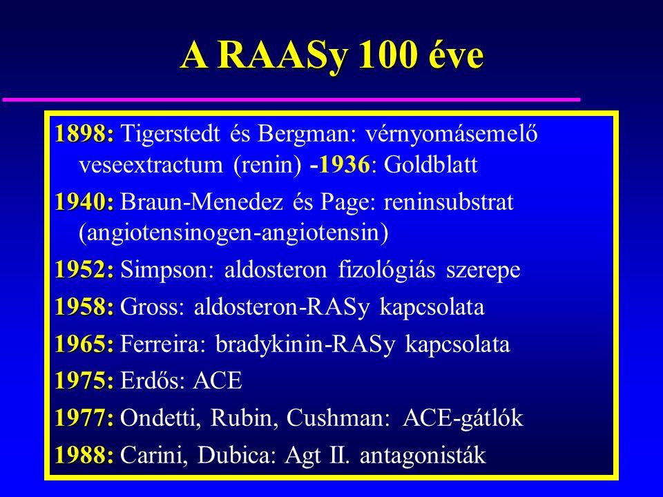A RAASy 100 éve 1898: Tigerstedt és Bergman: vérnyomásemelő veseextractum (renin) -1936: Goldblatt.