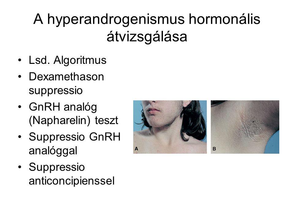 A hyperandrogenismus hormonális átvizsgálása