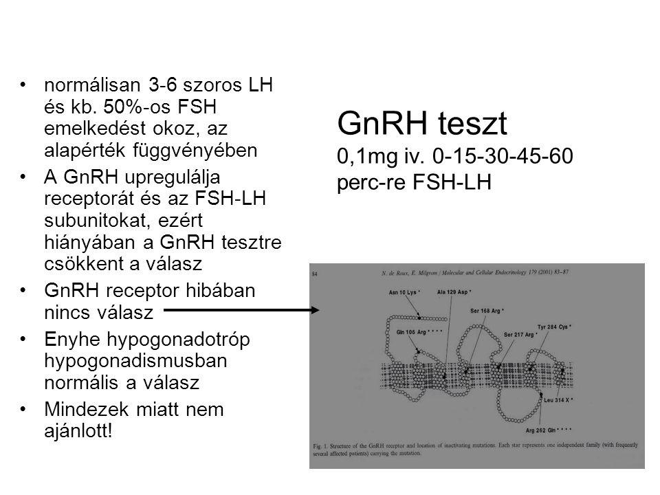 GnRH teszt 0,1mg iv. 0-15-30-45-60 perc-re FSH-LH