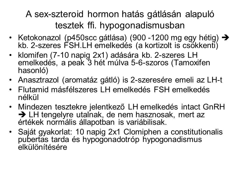 A sex-szteroid hormon hatás gátlásán alapuló tesztek ffi