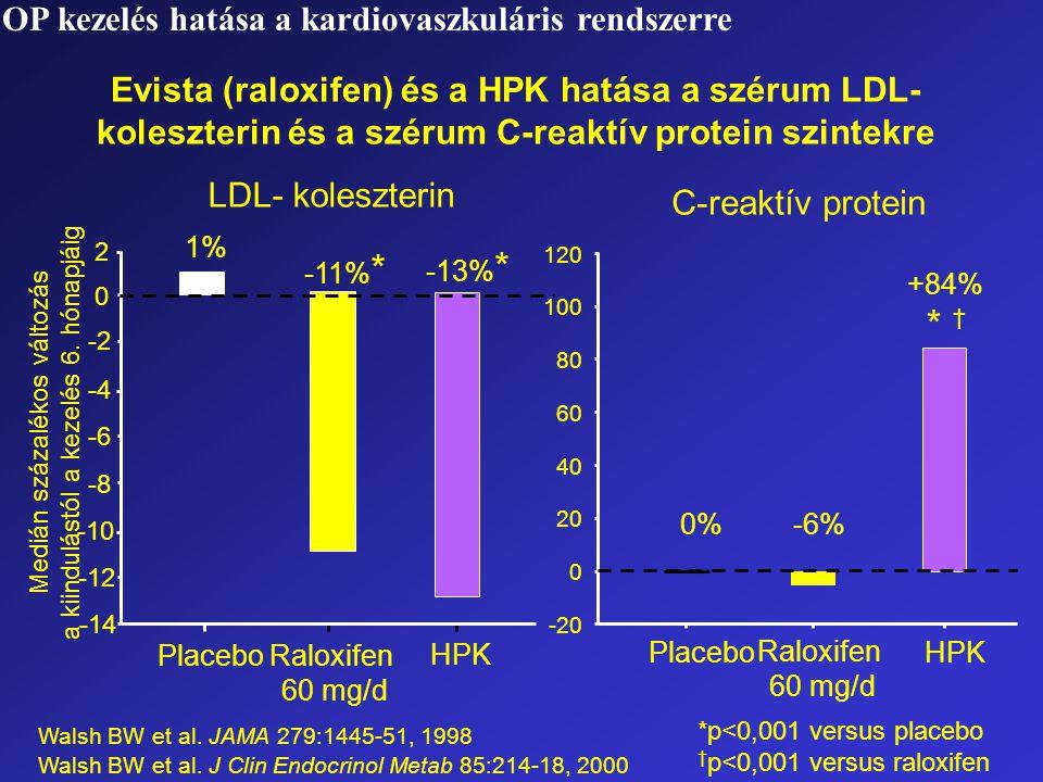 * † OP kezelés hatása a kardiovaszkuláris rendszerre