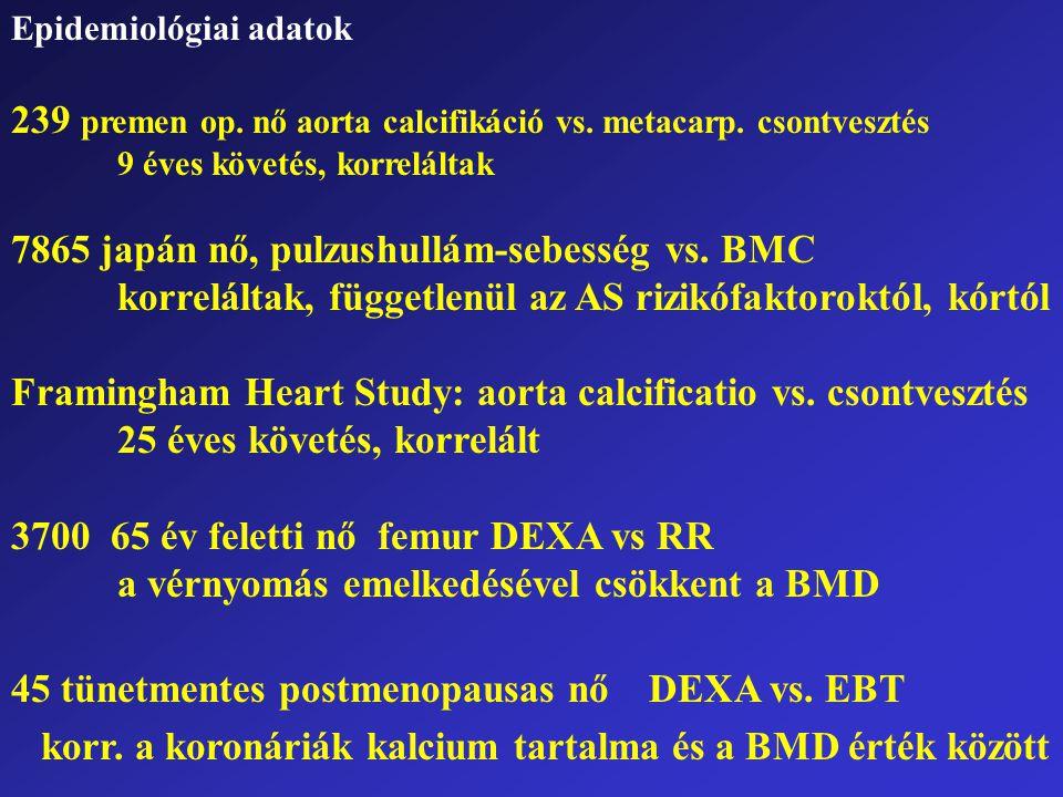 239 premen op. nő aorta calcifikáció vs. metacarp. csontvesztés