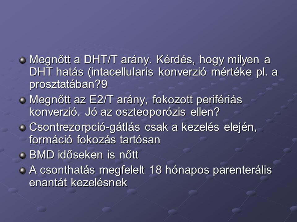 Megnőtt a DHT/T arány. Kérdés, hogy milyen a DHT hatás (intacellularis konverzió mértéke pl. a prosztatában 9