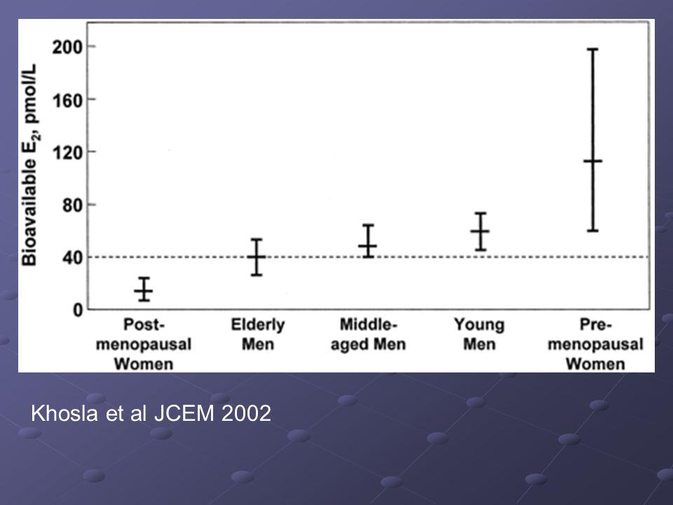 Khosla et al JCEM 2002