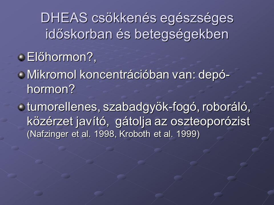 DHEAS csökkenés egészséges időskorban és betegségekben