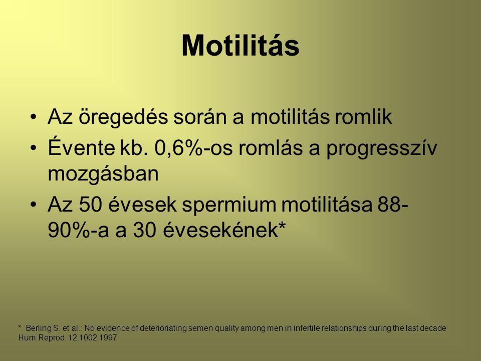 Motilitás Az öregedés során a motilitás romlik