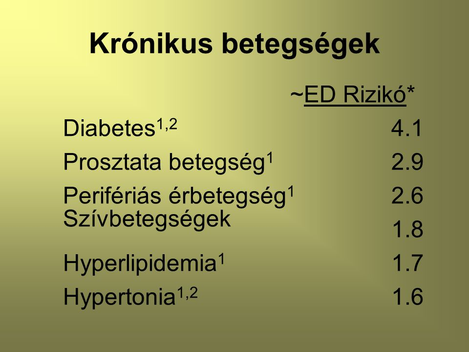 Szívbetegségek 1.8 Krónikus betegségek Diabetes1,2 4.1