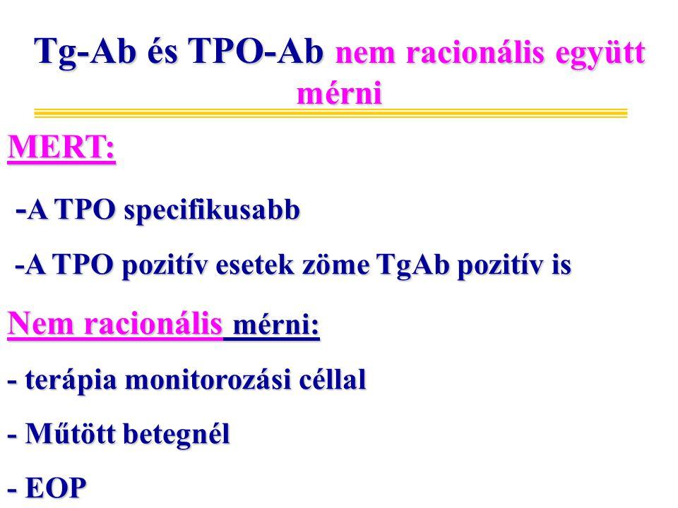 Tg-Ab és TPO-Ab nem racionális együtt mérni