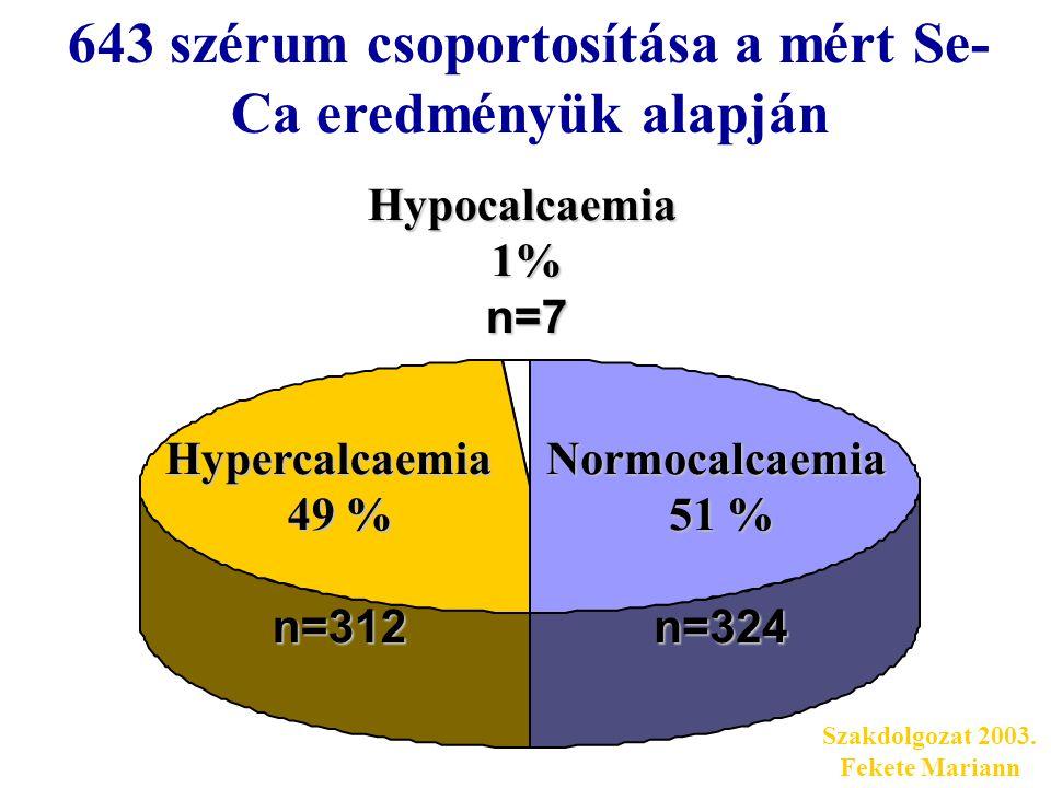 643 szérum csoportosítása a mért Se-Ca eredményük alapján