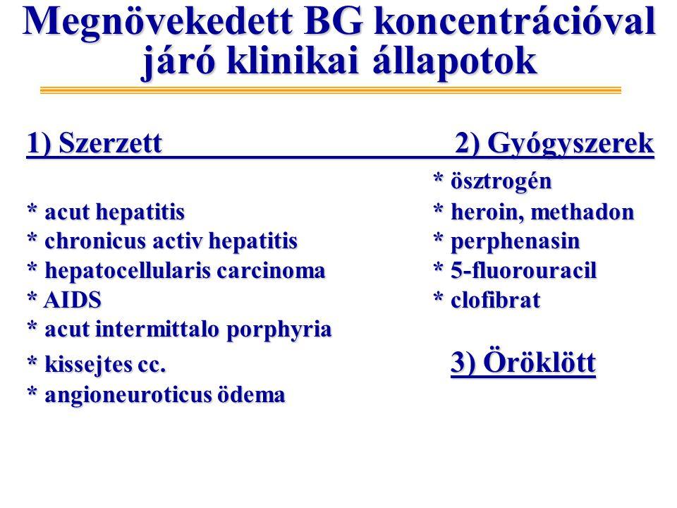 Megnövekedett BG koncentrációval járó klinikai állapotok