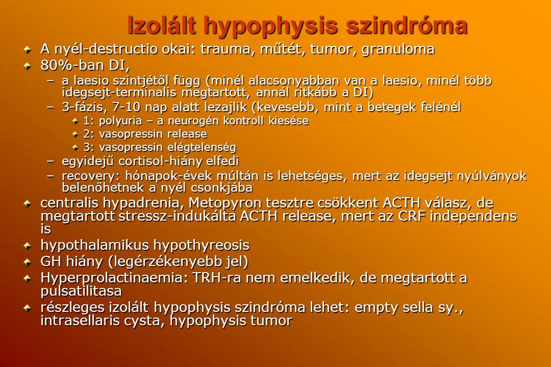 Izolált hypophysis szindróma