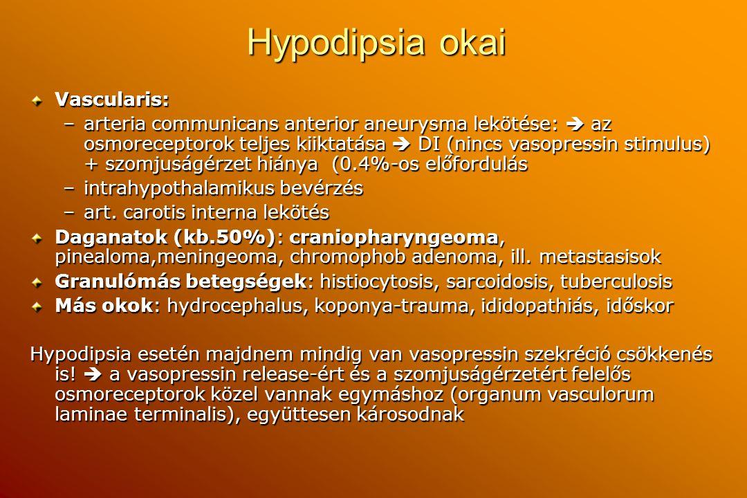 Hypodipsia okai Vascularis: