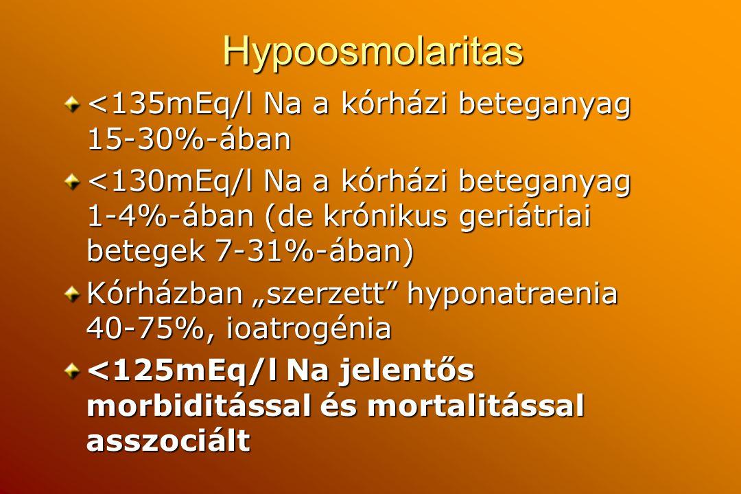 Hypoosmolaritas <135mEq/l Na a kórházi beteganyag 15-30%-ában