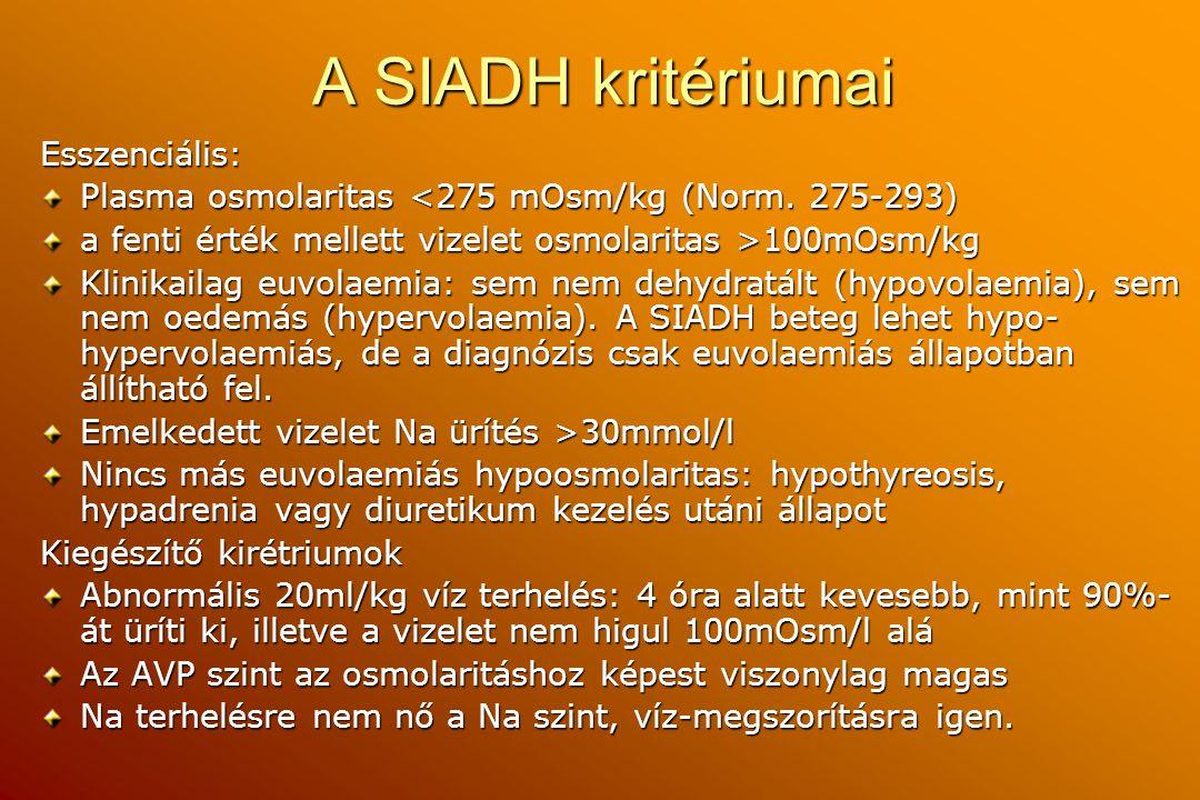 A SIADH kritériumai Esszenciális: