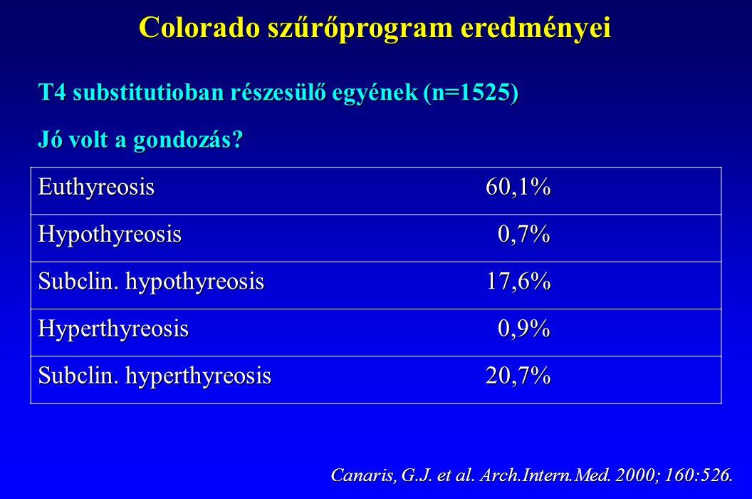 Colorado szűrőprogram eredményei