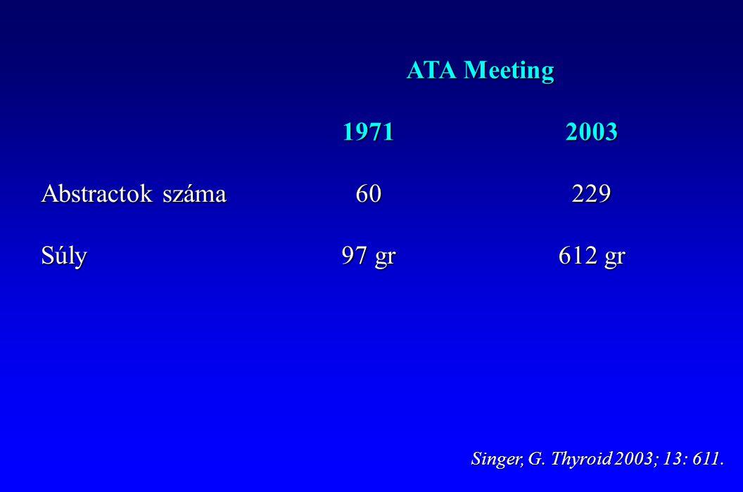 ATA Meeting 1971 2003 Abstractok száma 60 229 Súly 97 gr 612 gr