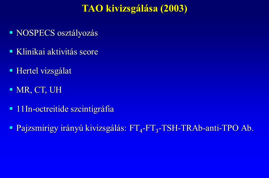 TAO kivizsgálása (2003) NOSPECS osztályozás Klinikai aktivitás score