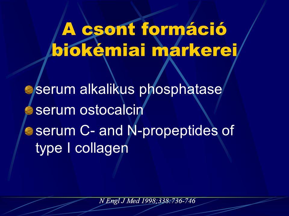 A csont formáció biokémiai markerei